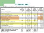 8 metoda abc1