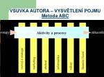 vsuvka autora vysv tlen pojmu metoda abc2