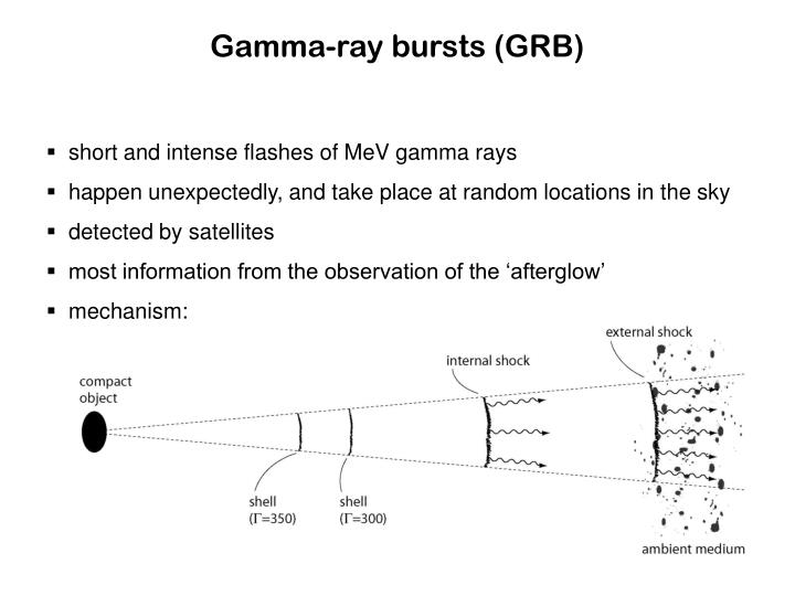 Gamma-ray bursts (GRB)