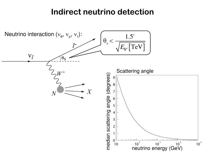 Indirect neutrino detection