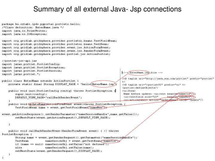 Summary of all external Java- Jsp connections