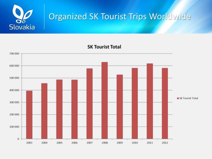 Organized SK Tourist Trips