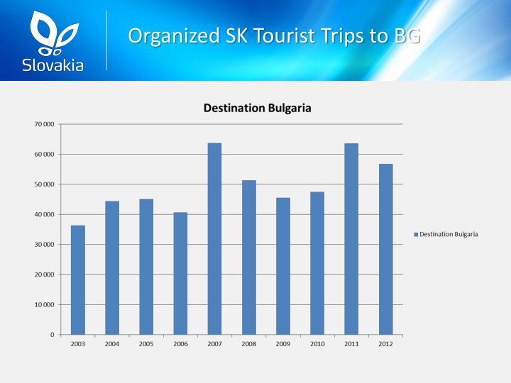 Organized SK Tourist Trips to BG
