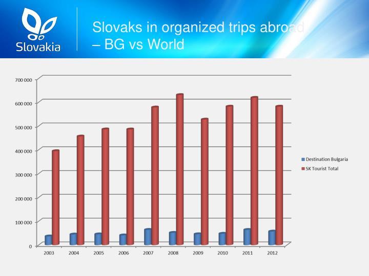 Slovaks in organized trips abroad – BG