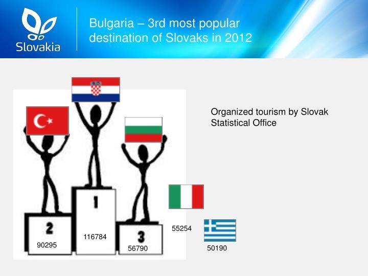 Bulgaria – 3rd most popular destination of Slovaks in 2012