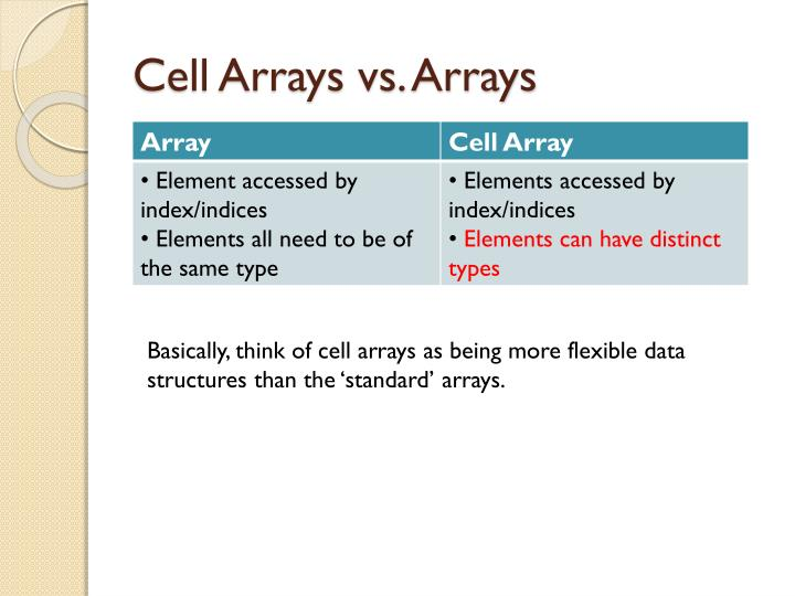 Cell Arrays vs. Arrays