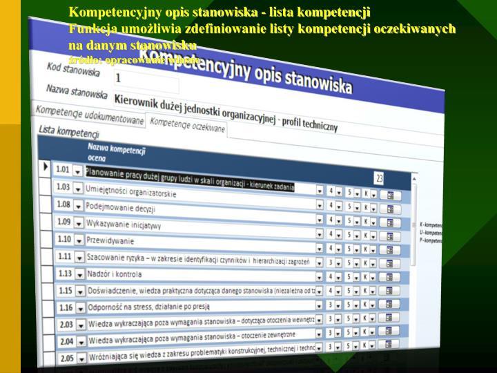 Kompetencyjny opis stanowiska - lista kompetencji