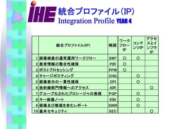 統合プロファイル(