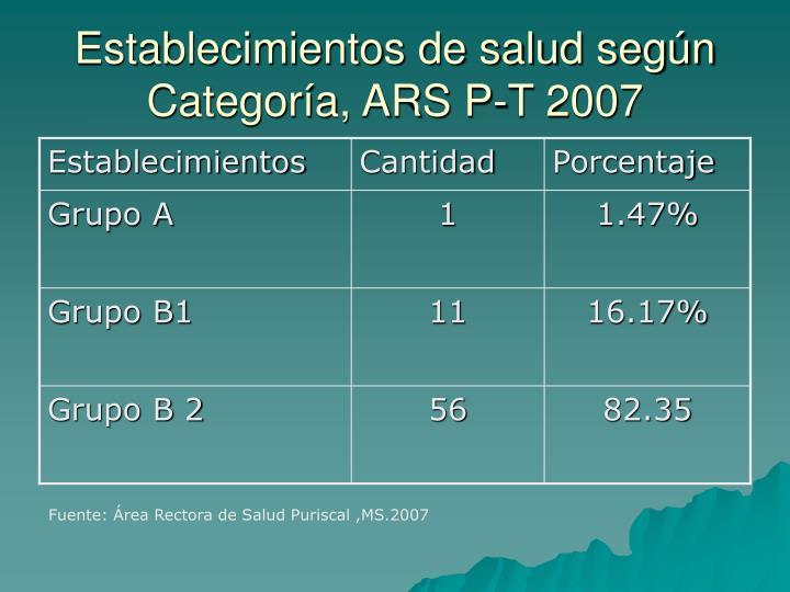 Establecimientos de salud según Categoría, ARS P-T 2007