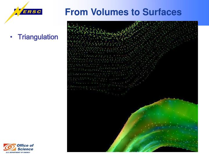 From Volumes to Surfaces