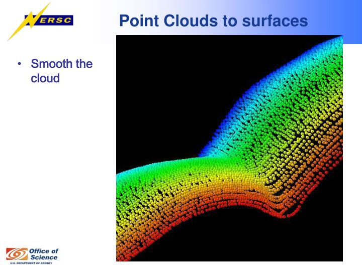 Point Clouds to surfaces
