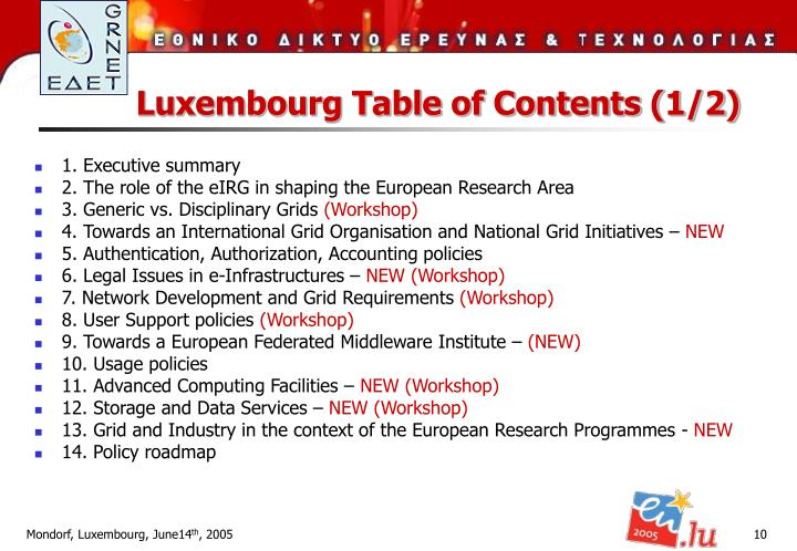 Luxembourg Table of Contents (1/2)