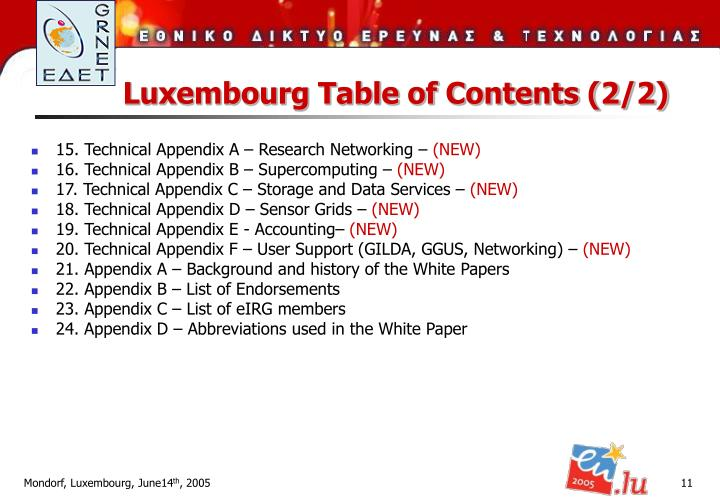 Luxembourg Table of Contents (2/2)