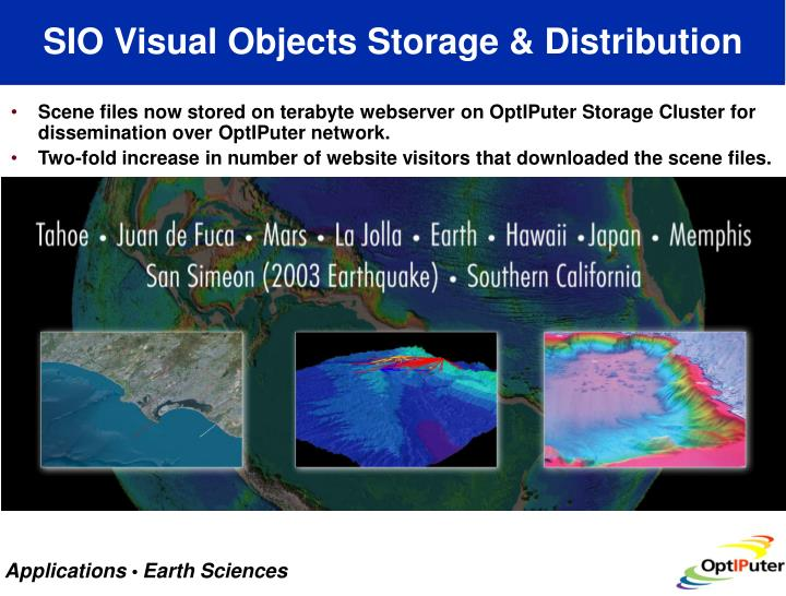 SIO Visual Objects Storage & Distribution
