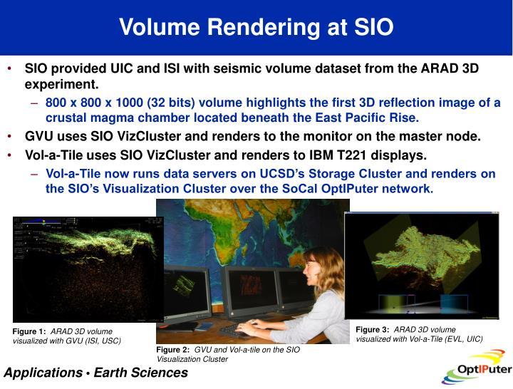 Volume Rendering at SIO