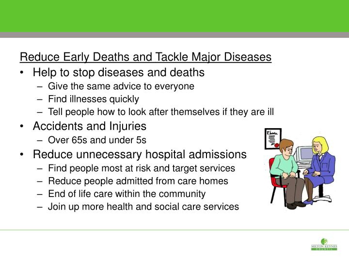 Reduce Early Deaths and Tackle Major Diseases