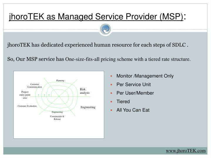 jhoroTEK as Managed Service Provider (MSP)
