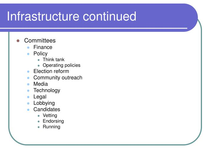 Infrastructure continued