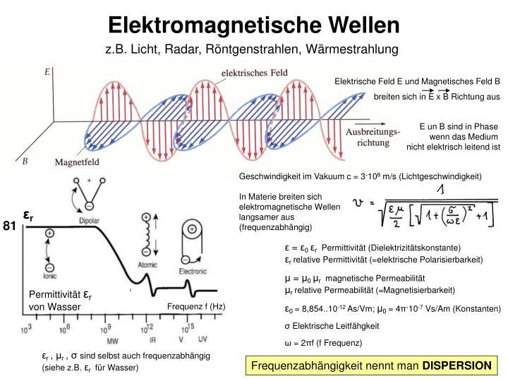 Elektrische Feld E und Magnetisches Feld B