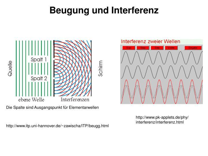 Beugung und Interferenz