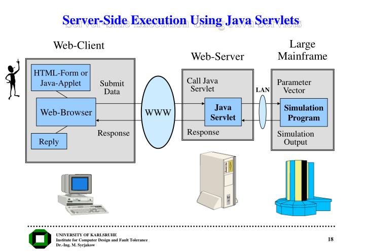 Server-Side Execution Using Java Servlets
