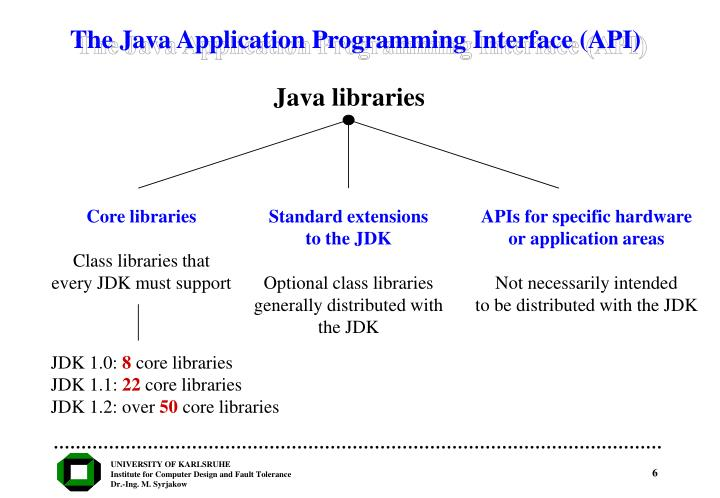 The Java Application Programming Interface (API)