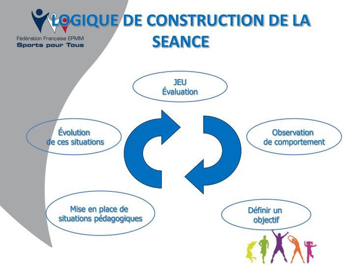 LOGIQUE DE CONSTRUCTION DE LA SEANCE