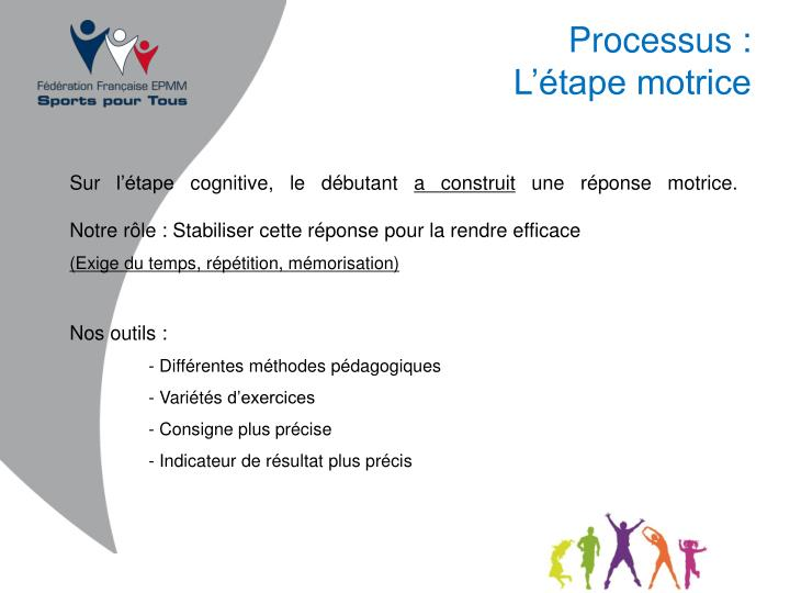 Processus :
