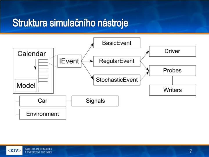 Struktura simulačního nástroje