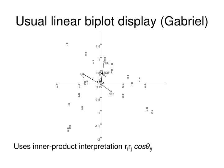 Usual linear biplot display (Gabriel)