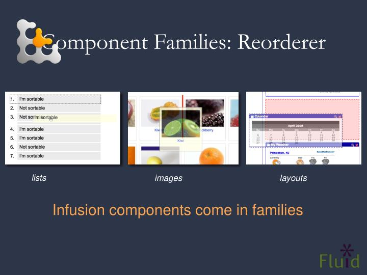 Component Families: Reorderer