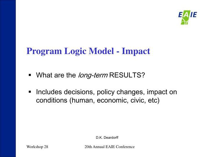 Program Logic Model - Impact