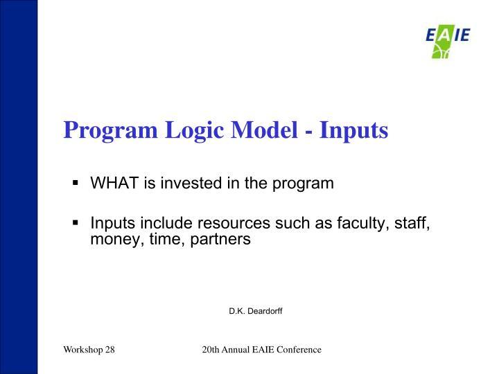 Program Logic Model - Inputs