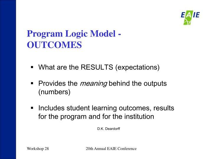 Program Logic Model - OUTCOMES