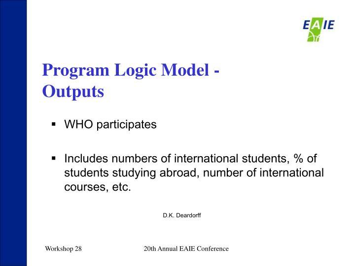 Program Logic Model - Outputs