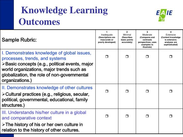 Knowledge Learning Outcomes