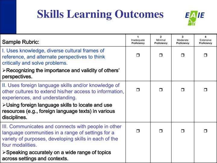 Skills Learning Outcomes