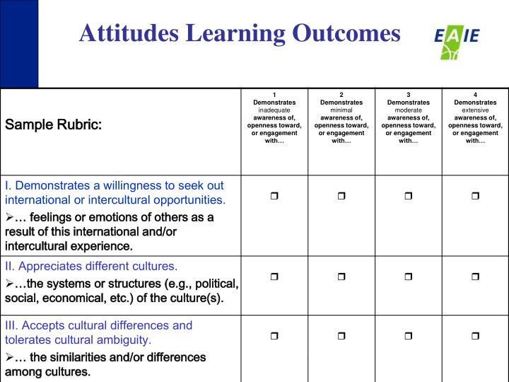 Attitudes Learning Outcomes