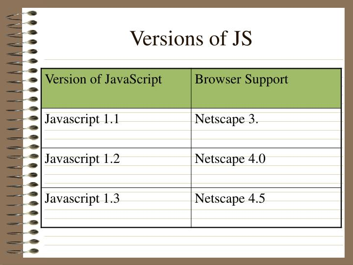 Versions of JS