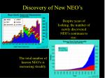 discovery of new neo s