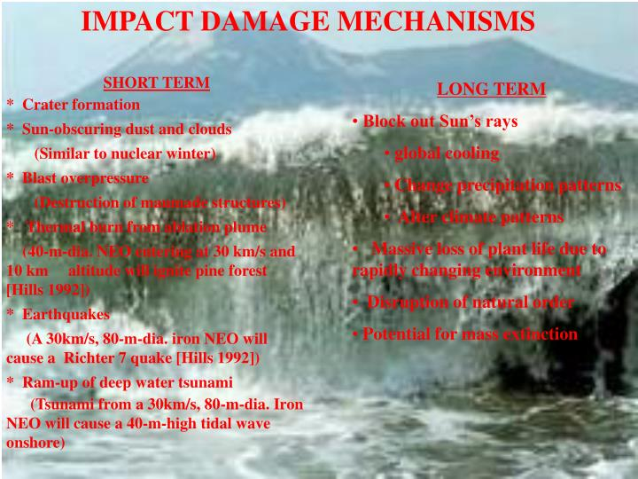 IMPACT DAMAGE MECHANISMS
