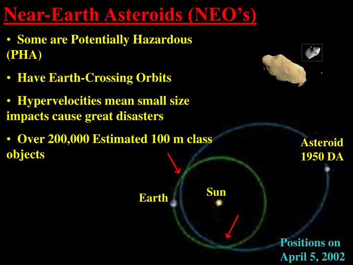 Near-Earth Asteroids (NEO's)