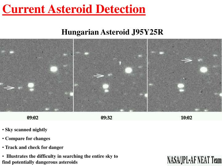 Current Asteroid Detection