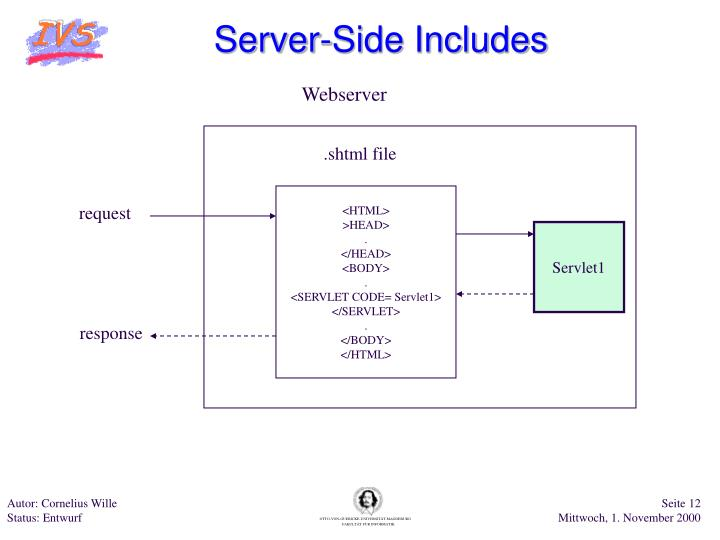 Server-Side Includes