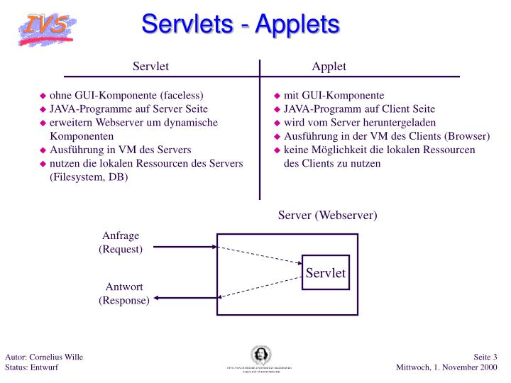 Servlets applets