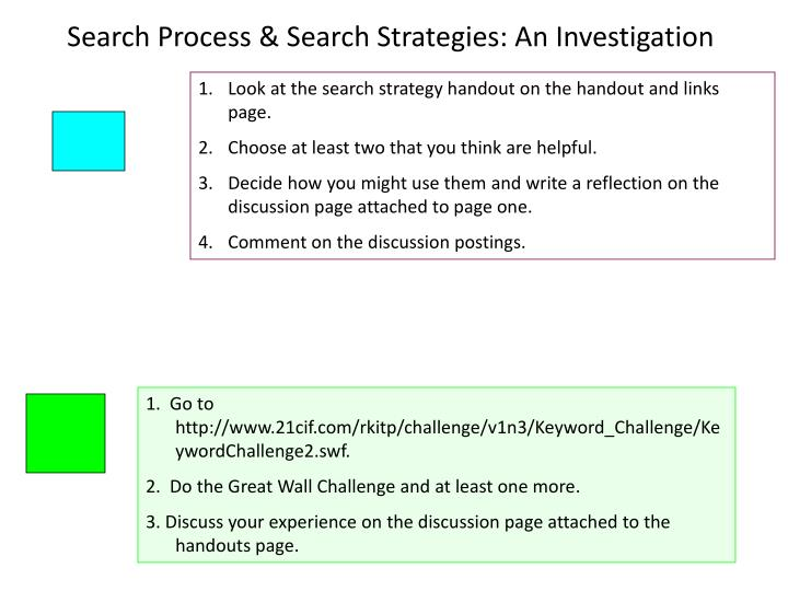 Search Process & Search Strategies: An Investigation