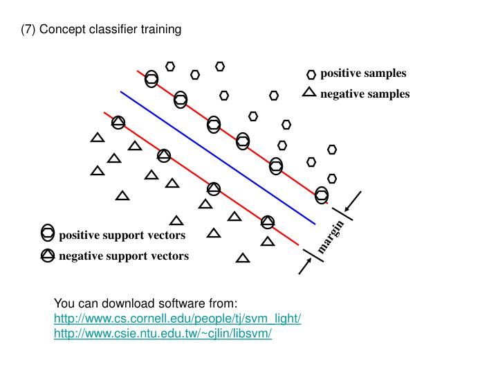 (7) Concept classifier training