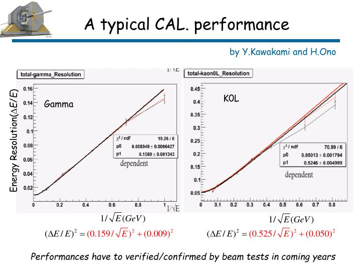A typical CAL. performance