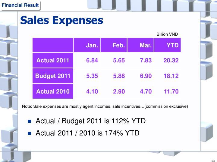 Sales Expenses