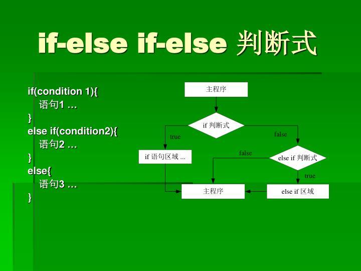 if-else if-else